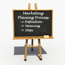 MBA Notes - Marketing Planning Process
