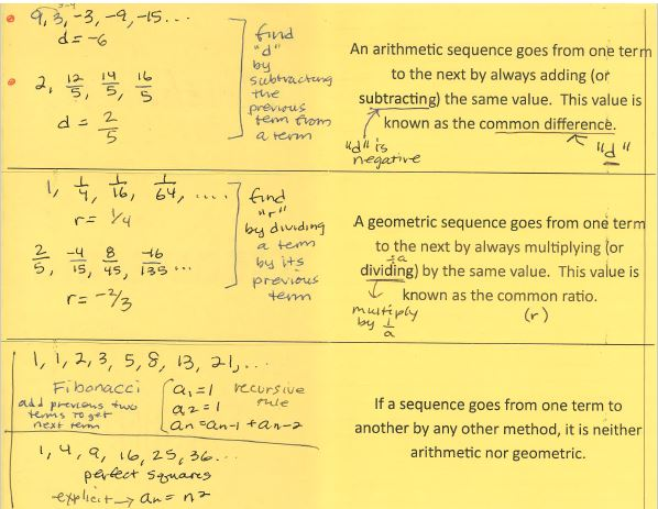 Beautiful Math  Precalculus Sequences 2017