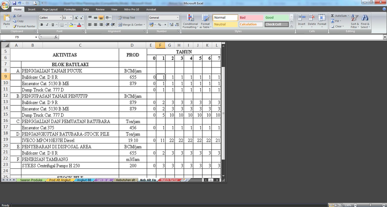 Analisa Cadangan dengan Excel