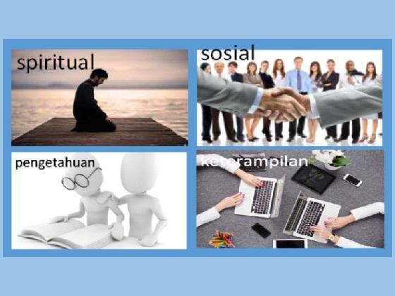 aspek spritual, sosial, pengetahuan dan keterampilan
