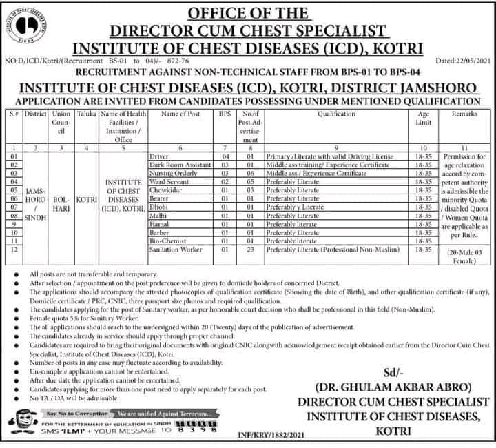 Office Of The Director Cum Chest Specialist Institute Of Chest Diseases ICD Lotto Sindh Jobs 2021