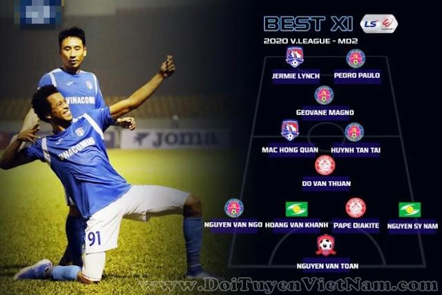 Đội hình tiêu biểu Vòng 2 V.League 2020