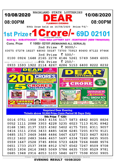 Nagaland State Lottery Sambad 10-08-2020 Today Result 8 PM