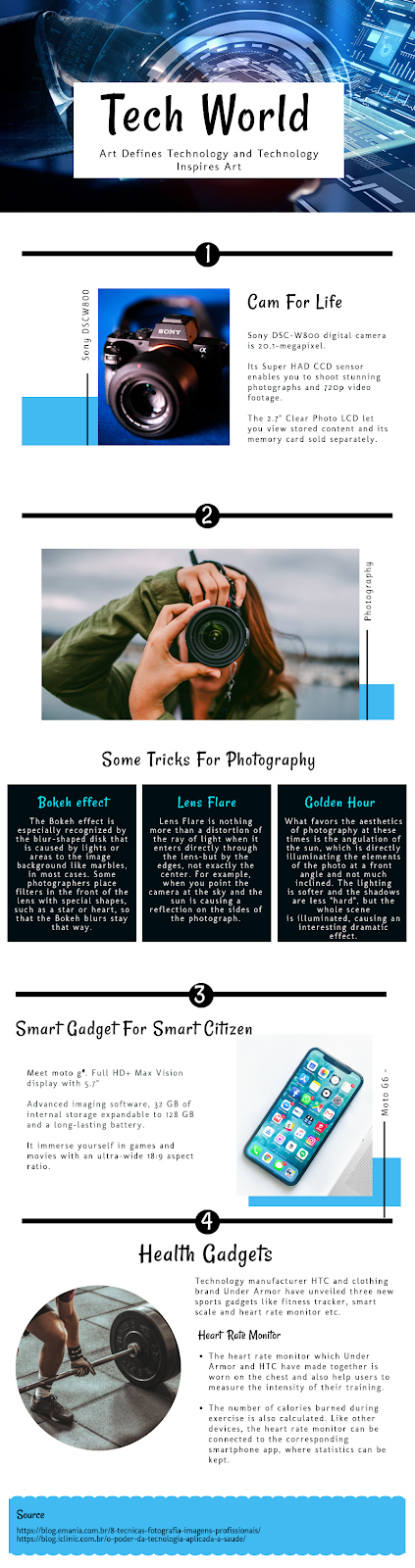 Choose Your Camera For Travel Photography - Mirrorless camera for Travel Photography