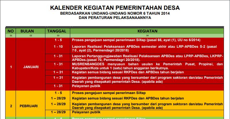 Kalender Kegiatan Pemerintahan Desa Dalam UU  Kalender Kegiatan Pemerintahan Desa Dalam UU 6 Tahun 2014
