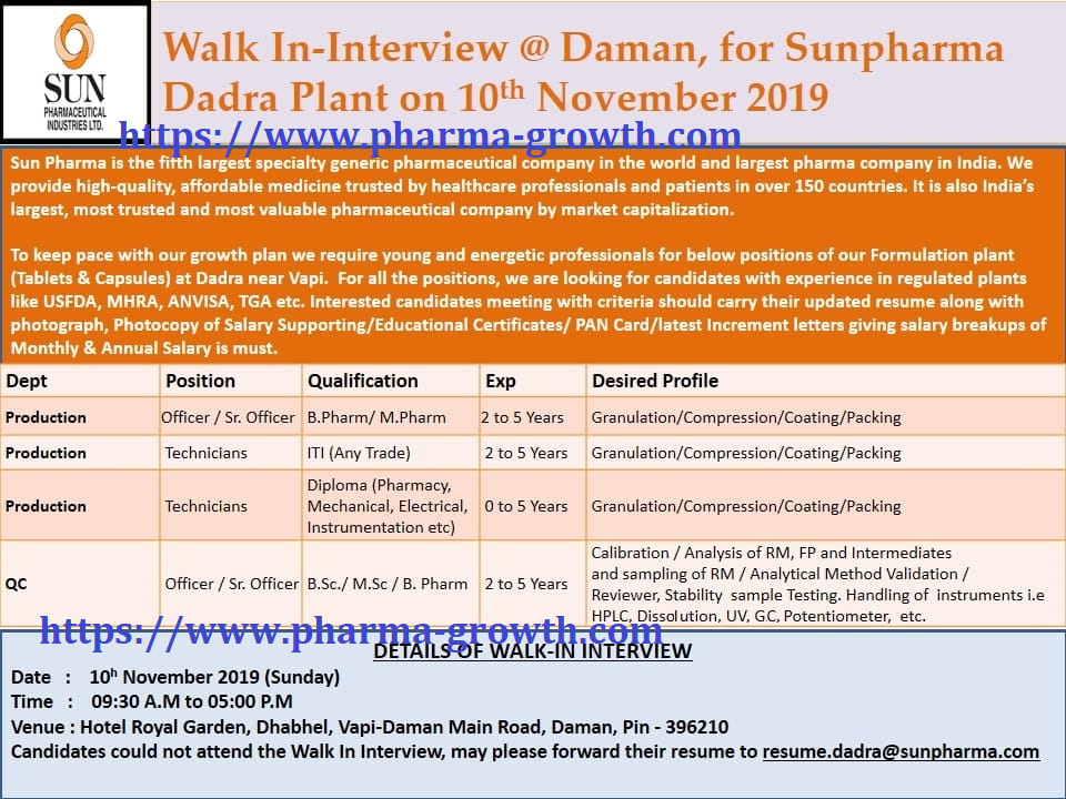 SUN PHARMA LTD – Walk-In Interview for Multiple Positions on 10th Nov' 2019