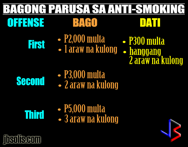 "In case you didn't know it yet, Manila City Hall just passed a tougher anti-smoking ordinance that bans smoking at all public buildings, facilities, and establishments ""owned, used, controlled or administered by the city government of Manila."" It was approved unanimously by the city council and endorsed by the city mayor. The ban includes public places like plazas and parks, public markets, hospitals and health centers, and schools. The author, Councilor Casimiro Sison,is hoping that Ordinance No. 7812 or the ""Smoke-Free Ordinance of the City Government of Manila,""  will ""set an example to the private sector in promoting a smoke-free environment and to safeguard the health of the public using such establishment from the harmful effects of smoking and tobacco consumption."" The ordinance also prohibits the mere possession of any tobacco products in any form. Also included in the ban are e-cigarettes and the more popular Vape devices.  The smoking ban in city government buildings is also not limited inside the buildings but also within the compound (parking areas, catwalks, roofdecks and grounds, plus the surrounding areas within 100 meters from such city government properties. For those who cannot kick the bad habit, the ordinance mandates the establishment of smoking areas outside each city government building provided it is not less than 10 meters away from where people pass or congregate and with visible ""Smoking Area"" and ""Minors Not Allowed"" signage complete with graphic health warnings. As for public transport, an executive order that bans smoking is still in effect nationwide. Approved in an en banc session on March 30, Ordinance No. 7812 will take effect 15 days after its publication in major newspapers. Vaping has become more popular, especially with the introduction of Vape Tricks. Under the new rule, anyone caught in violation of the ordinance will be fined P2,000 and one day detention for the first offense; P3,000 fine and 2 days imprisonment for the second offense; and P5,000 fine and 3 days imprisonment for the third offense. In the previous ordinance, the fine was merely P300 and up to two days imprisonment."