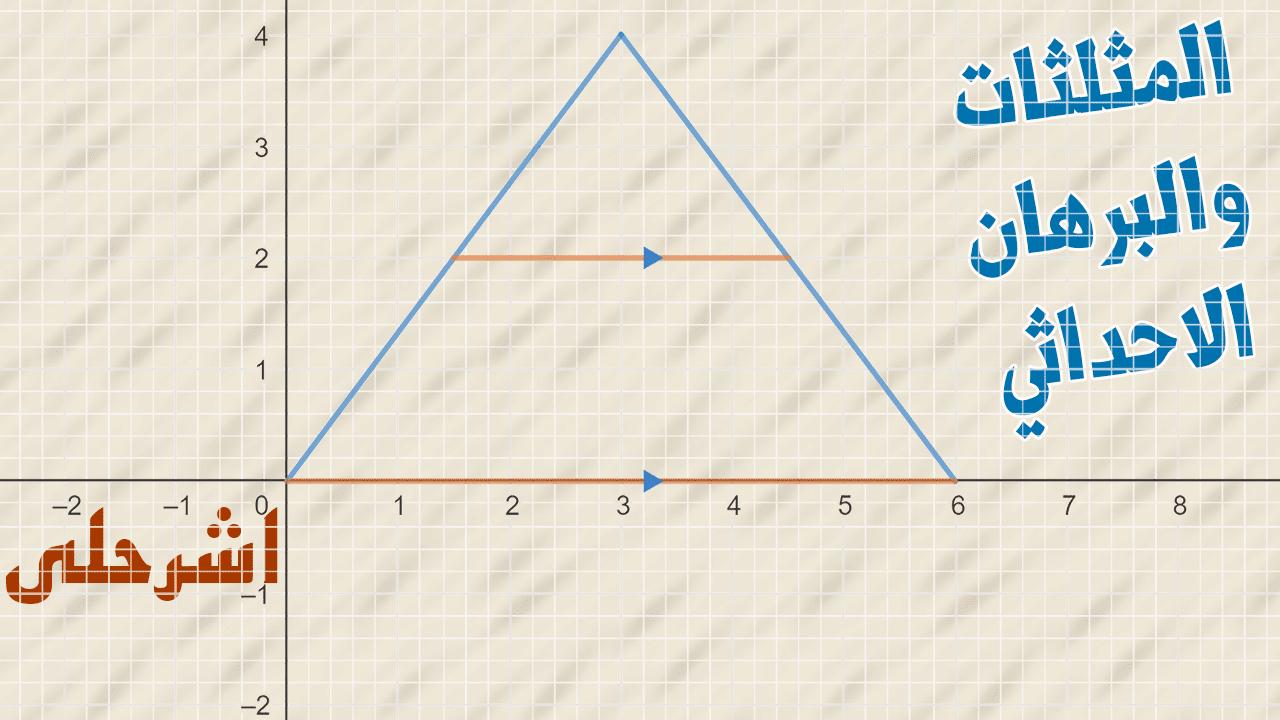 المثلثات والبرهان الاحداثي اول ثانوي الفصل الاول