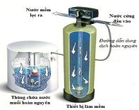hệ thống lọc nước nhiễm vôi