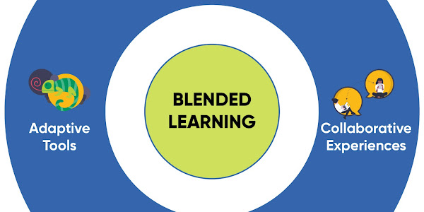 Blending with the Station Rotation Model