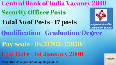 Central Bank of India vacancies 2018
