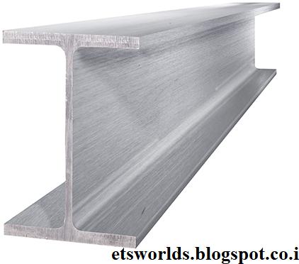 jenis bentuk baja ringan dan profil structural steel ets worlds