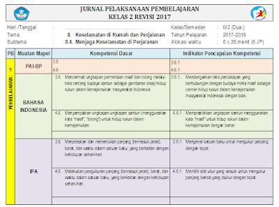 Jurnal Harian Kelas 2 SD/MI: Tema 8