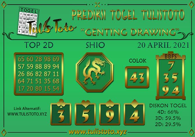 Prediksi Togel GENTING DRAWING TULISTOTO 20 APRIL 2021
