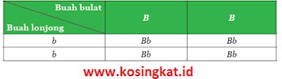 kunci jawaban ipa kelas 9 halaman 157 - 159 uji kompetensi 3