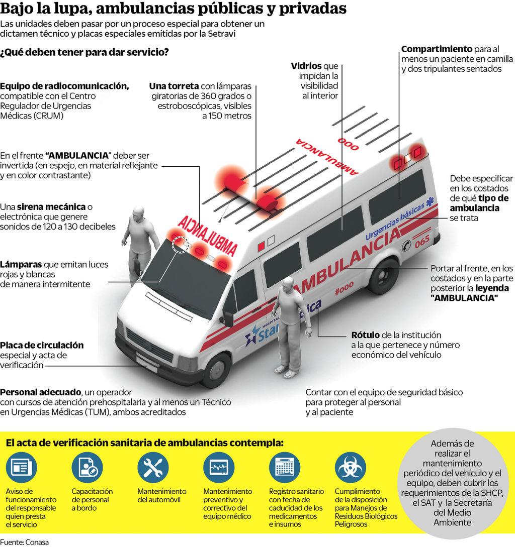 EMS SOLUTIONS INTERNATIONAL marca registrada: Revisión de dotación ...