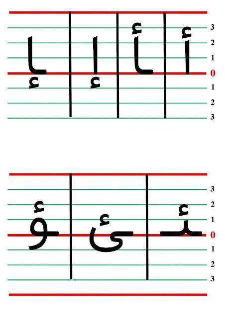دفتر تعليم الطفل كتابة الحروف العربية  بالمقاييس الصحيحة