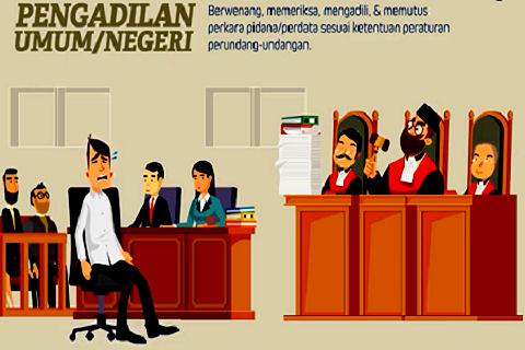 perangkat lembaga peradilan