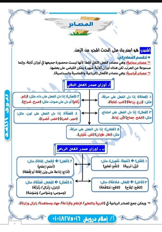 ملخص نحو الصف الثانى الثانوى نظام جديد 2020 أ/ اسلام درويش 8