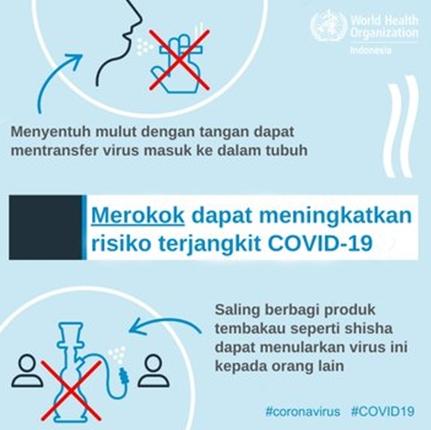 Poster Coronavirus Tentang Merokok Dapat Meningkatkan Risiko Terjangkit COVID-19