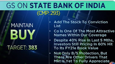 GS ON STATE BANK OF INDIA - Rupeedesk Reports