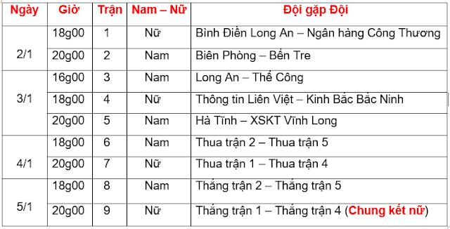 Lịch thi đấu VCK và xếp hạng giải VĐQG 2019 tại Long An