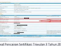 Jadwal Pencairan Sertifikasi Triwulan 3 Tahun 2017