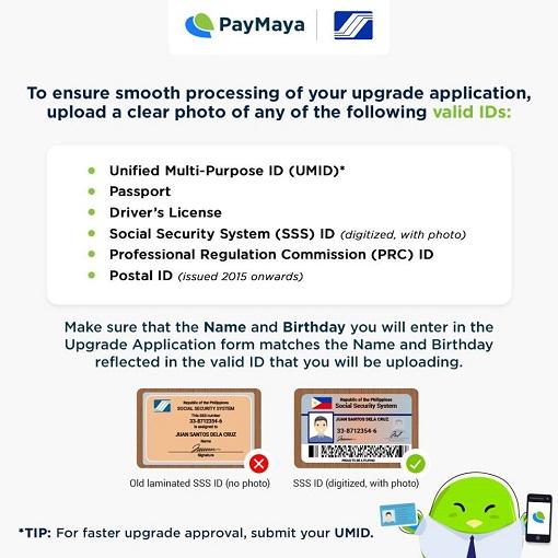 PayMaya-SSS IDs