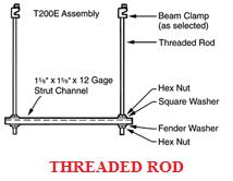 اكمون وتيش حوامل الكابلات cable trays threaded rods