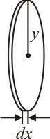 cilindro-de-altura-infinitesimal-para-calcular-o-volume-de-um-segmento-esferico