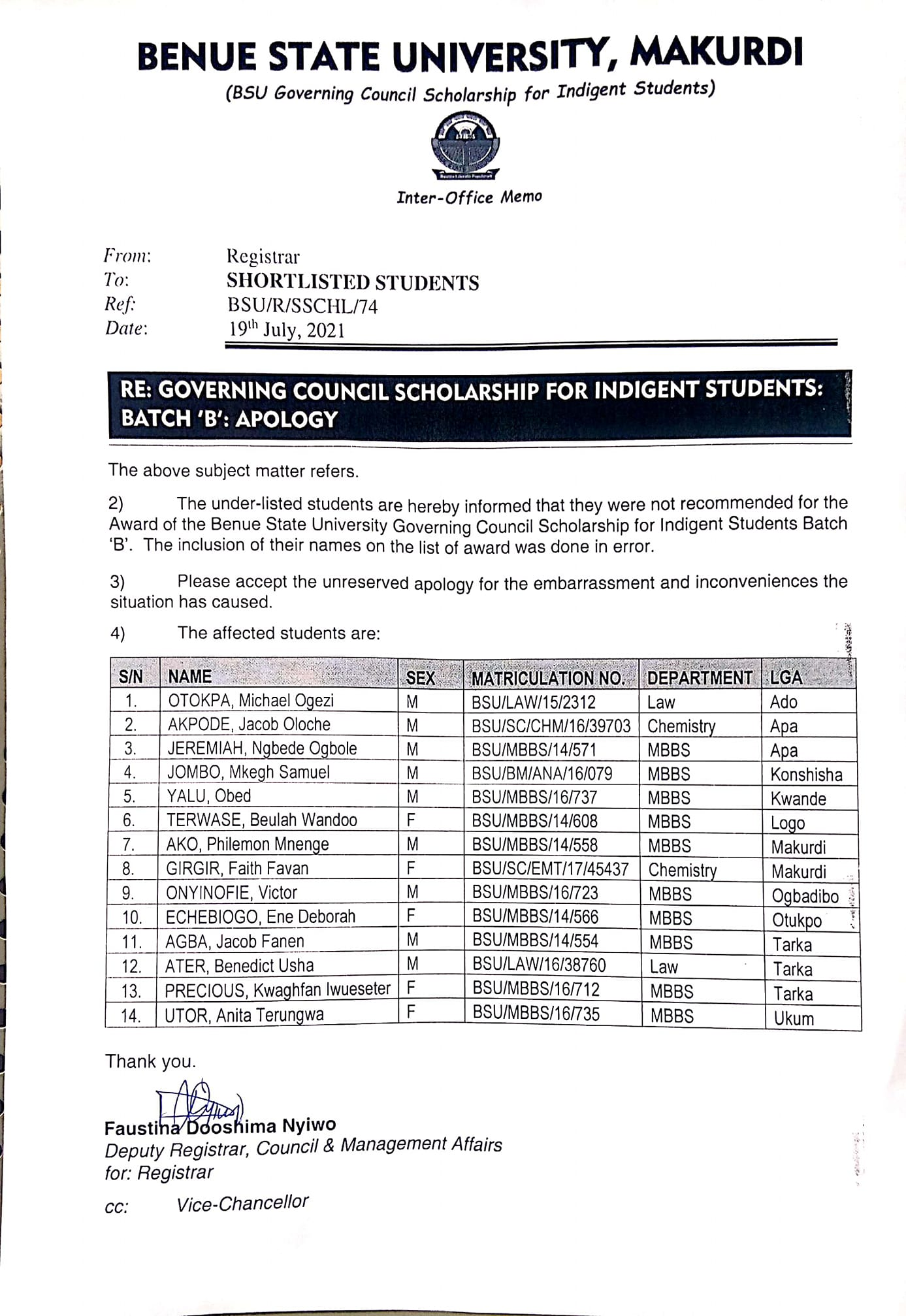 BSU Governing Council Scholarship Successful Candidates 2019/2020