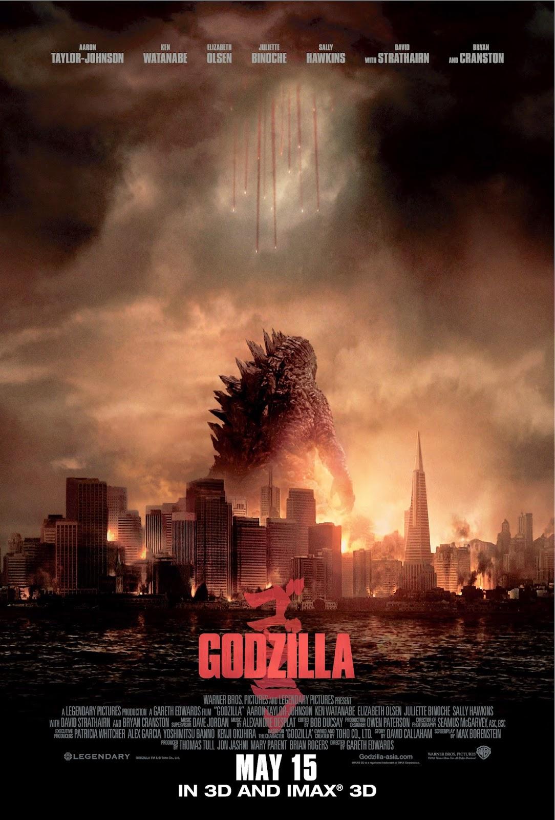 The Three Godzillas: Size Matters
