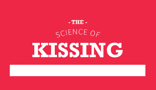 The-Science-Of-Kissing #Infographic