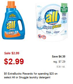 All Laundry Detergent cvs deal