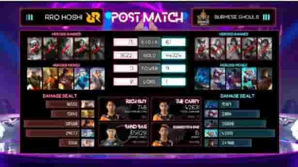 M2 Mobile Legends, RRQ Hoshi Dikalahkan Burmese Ghouls