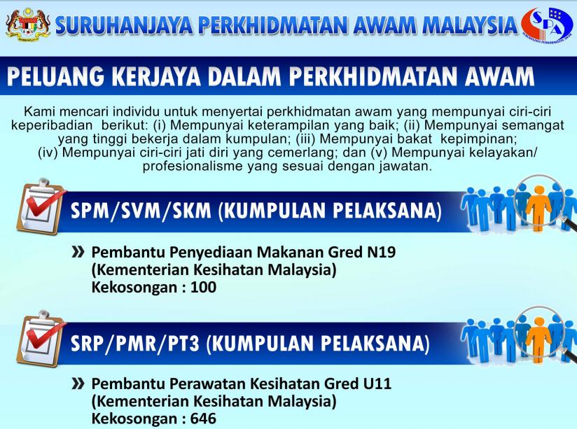 Jawatan Kosong Spa 746 Kekosongan 08 Jun 2017 Jawatan Kosong Kerajaan Swasta Terkini Malaysia 2020 2021