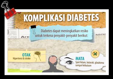 Obat Komplikasi Diabetes