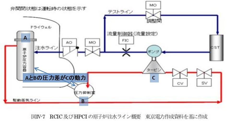 原発水素爆発 中間報告