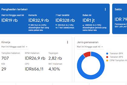 Download Tool Tuyul Santri Update Terbaru, Untuk Nuyul Admob Anti Banned