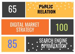 Prioritize PR Strategy for SEO Campaign