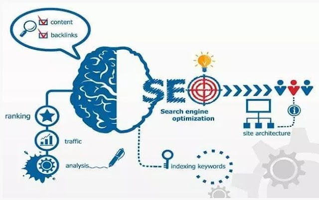Google RankBrain: What is it? How can it influence SEO?