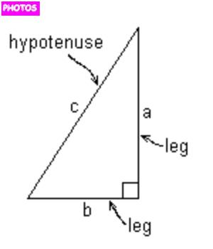 Right Triangle Angles   Right Triangle