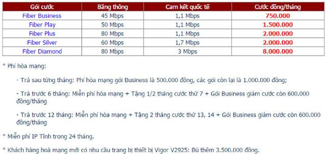Lắp Mạng Internet FPT Phường Tân Xuân 3