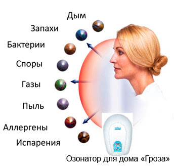 http://rospromzdrav.ru/product_info.php?products_id=37