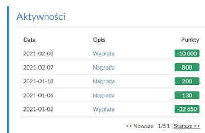 Wypłata w panelu ankietowym Opinie.pl