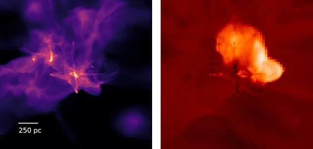 Image from the DCBH simulation shows density (left) and temperature (right) of an early galaxy. Supernovae shock waves can be seen expanding from the center, disrupting and heating the galaxy. Credit: Georgia Tech