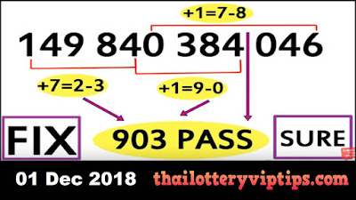 Thai lottery sure winning number Saudi Arabia 01 December 2018