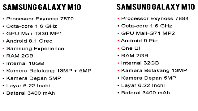 Spesifikasi Samsung Galaxy A10 dan M10