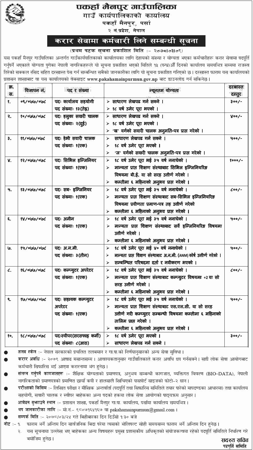 Pakaha-Mainpur-Rural-Municipality-Vacancy-for-Various-Positions