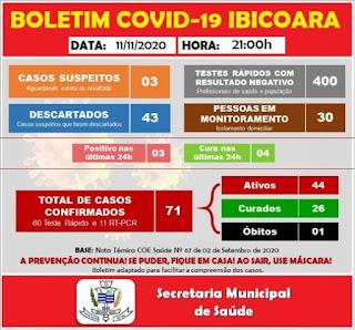 Ibicoara registra mais 03 casos de Covid-19 e 04 curas da doença